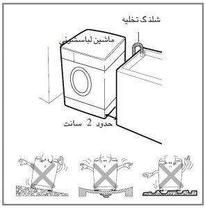 دانلود دفترچه راهنمای لباسشویی ال جی۷ کیلویی