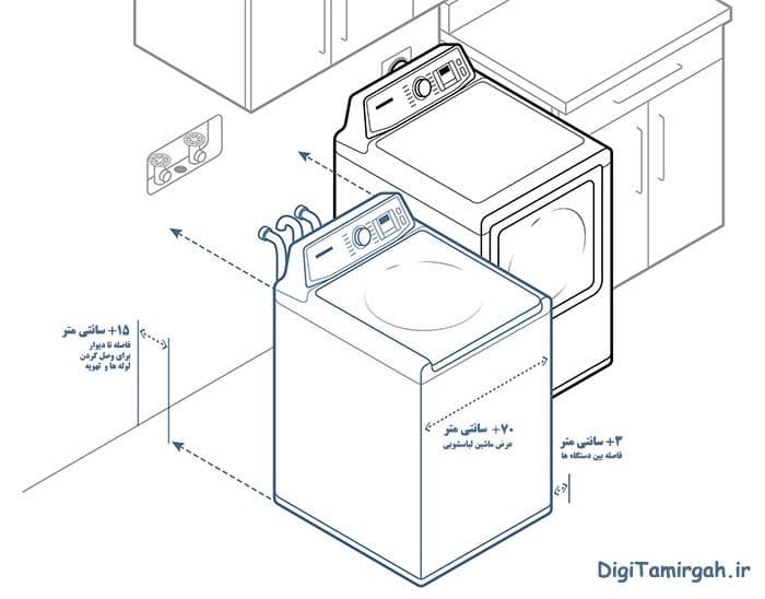 محل قرارگیری ماشین لباسشویی