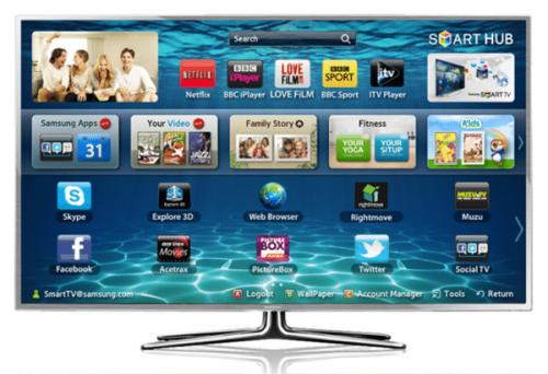 کیفیت 1080p در تلویزیون HD
