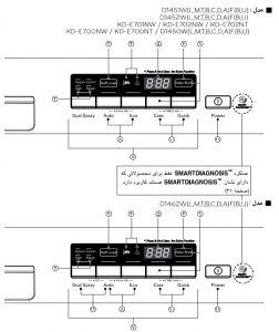 عملکرد دکمه های ظرفشویی ال جی