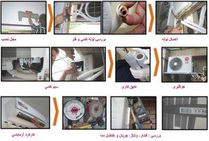 مراحل نصب کولر گازی اینورتر