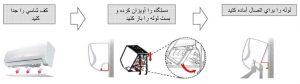 آموزش نصب کولر گازی اینورتر ال جی - نحوه خم کردن صحیح لوله در فرایند نصب کولر گازی