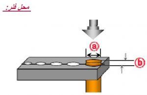آموزش نصب کولر گازی اینورتر ال جی