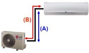 آموزش نصب کولر گازی اینورتر ال جی - مرحله لوله کشی