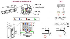 آموزش نصب کولر گازی اینورتر ال جی - مونتاژ اتصالات