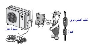 آموزش نصب کولر گازی اینورتر ال جی - اتصالات سیم