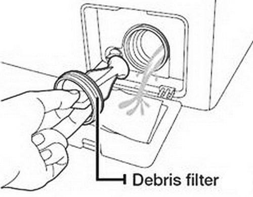 فیلتر لباسشویی علت بروز خطای 5E لباسشویی سامسونگ