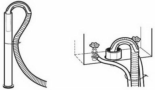لوله تخلیه علت ارور 5E ماشین لباسشویی سامسونگ