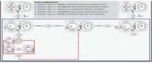دانلود دفترچه راهنمای پکیج فرولی