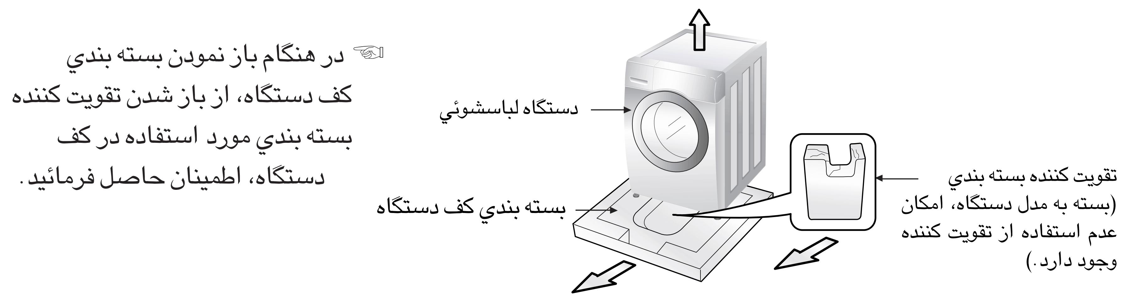 بسته بندی ماشین لباسشویی ال جی