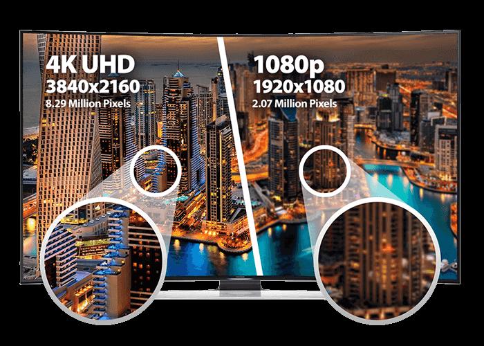 4K vs 1080 TV