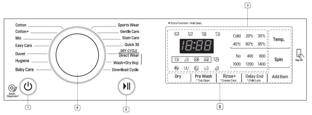 دکمه های روی ماشین لباسشویی ال جی سری اول