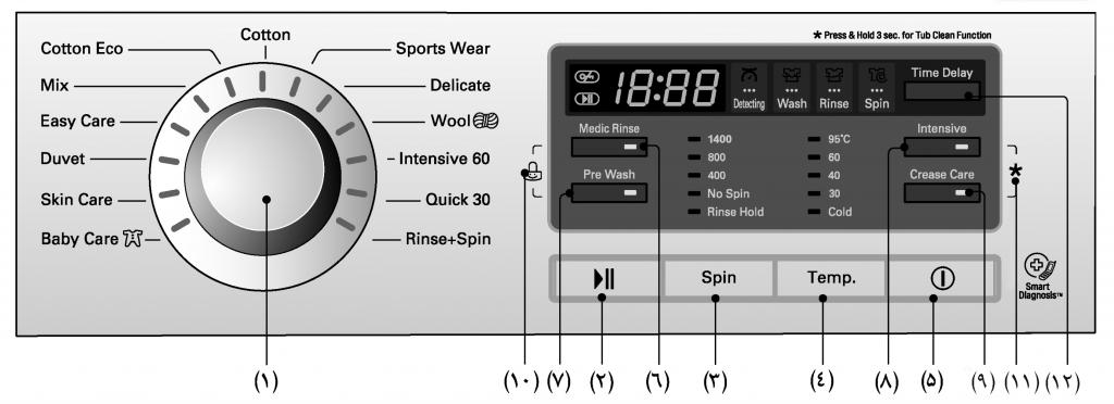 دکمه های روی ماشین لباسشویی ال جی سری دوم