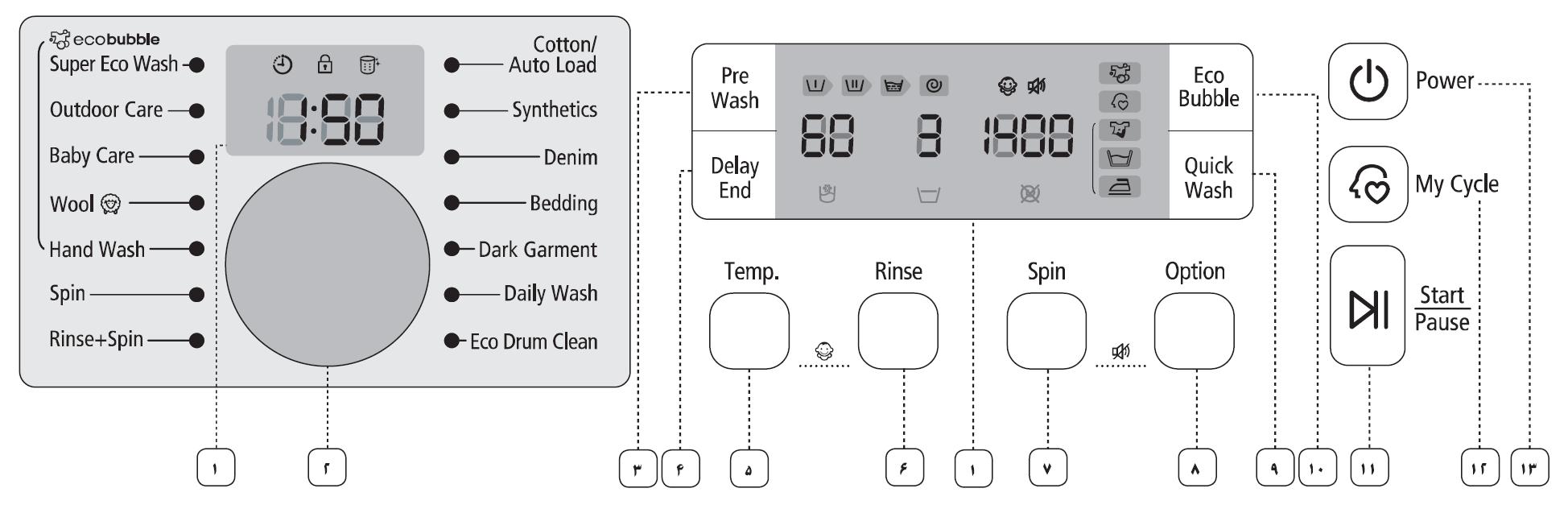 دکمه های روی ماشین لباسشویی سامسونگ نمونه دوم