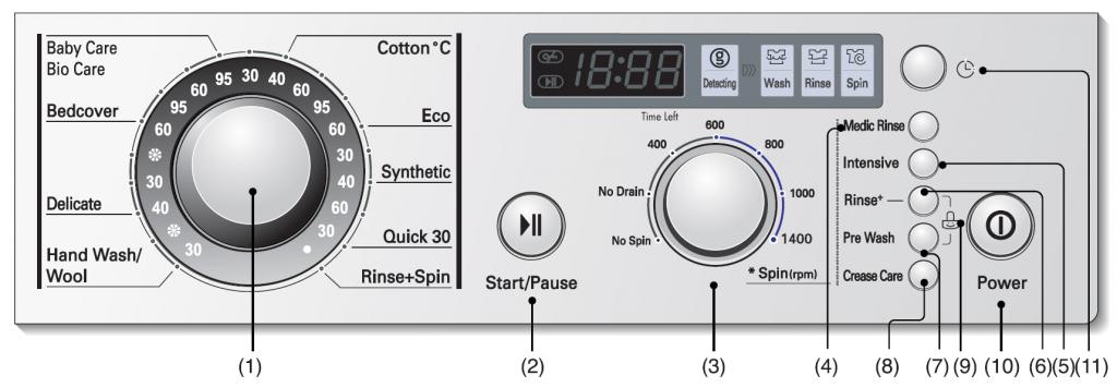 دکمه های روی ماشین لباسشویی ال جی سری چهارم
