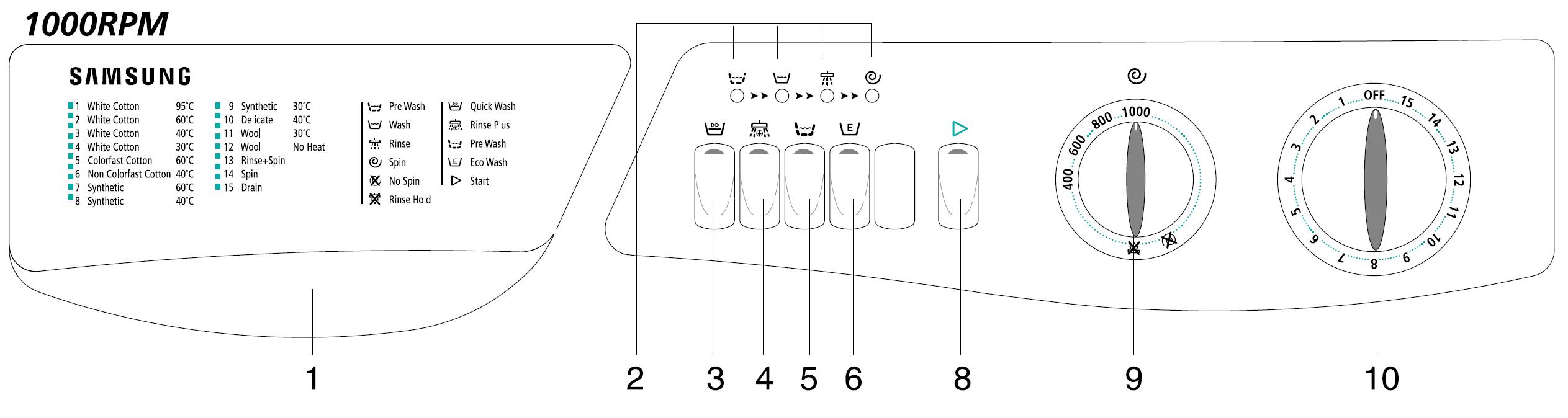 دکمه های روی ماشین لباسشویی سامسونگ نمونه اول