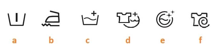 علامت ها و نشانه های روی لباسشویی ال جی