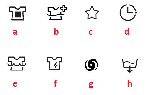 نشانه ها و علامت های روی لباسشویی ال جی