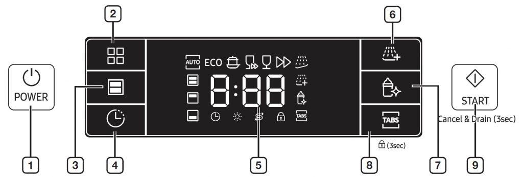 نمونه اول پنل کنترلی ماشین ظرفشویی سامسونگ