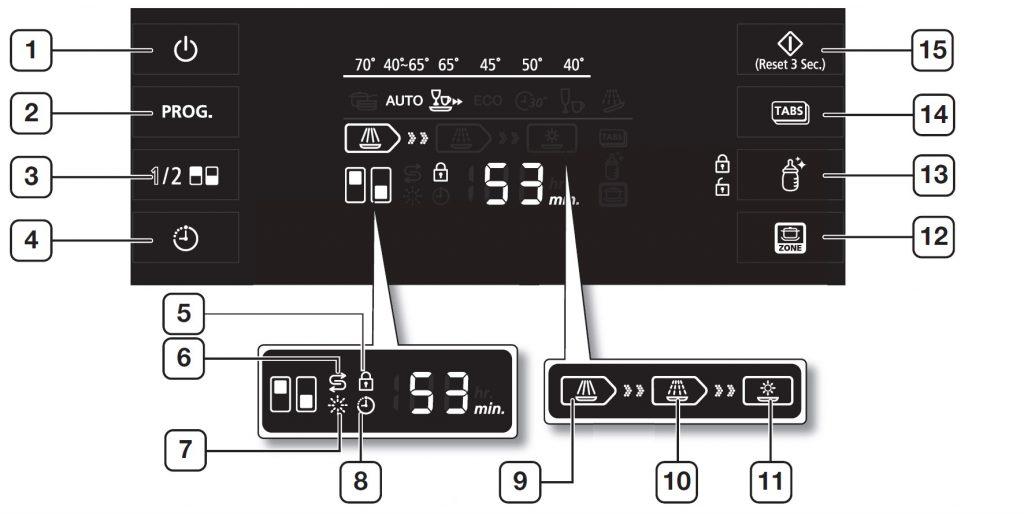 نمونه چهارم پنل کنترلی ماشین ظرفشویی سامسونگ