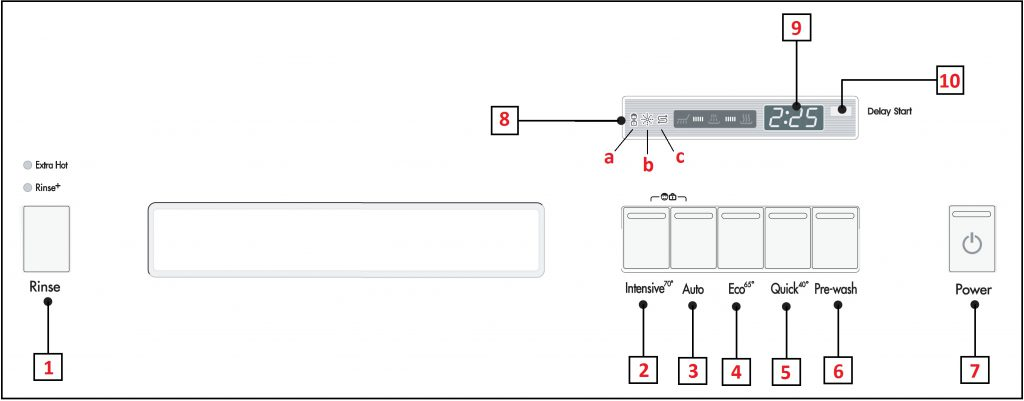 نمونه اول پنل کنترلی ماشین ظرفشویی ال جی