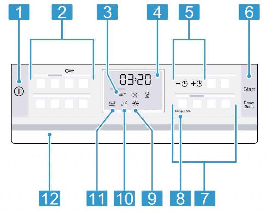 نمونه چهارم پنل کنترلی ماشین ظرفشویی بوش