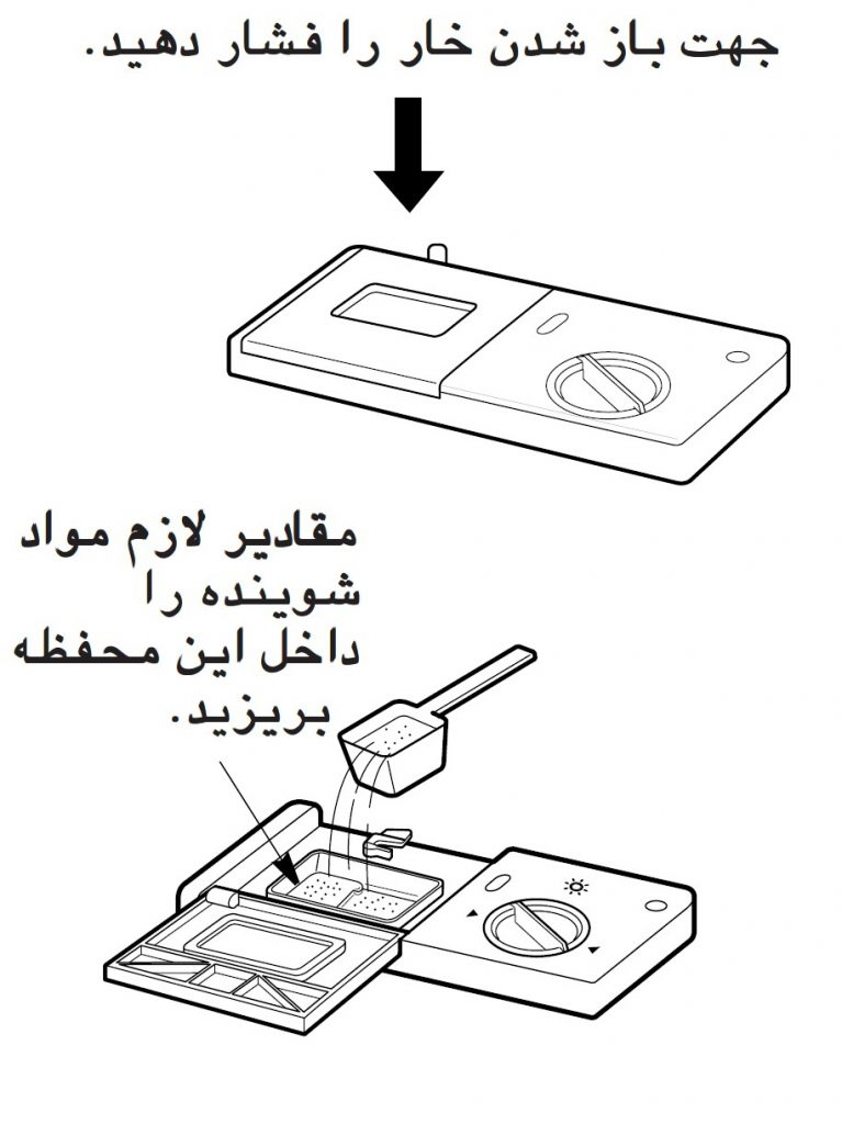 محفظه پودر شوینده ماشین ظرفشویی