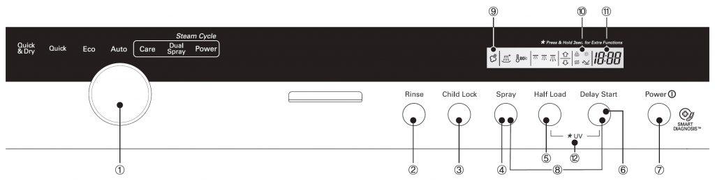 نمونه سوم پنل کنترلی ماشین ظرفشویی ال جی