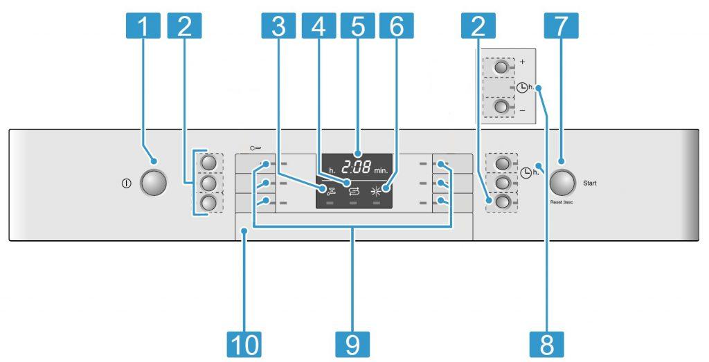 نمونه اول پنل کنترلی ماشین ظرفشویی بوش