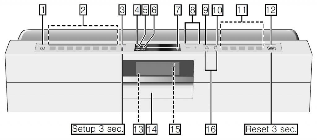 نمونه دوم پنل کنترلی ماشین ظرفشویی بوش