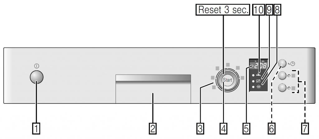 نمونه سوم پنل کنترلی ماشین ظرفشویی بوش