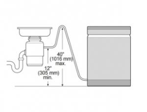 نحوه اتصال صحیحی شیلنگ تخلیه ماشین ظرفشویی