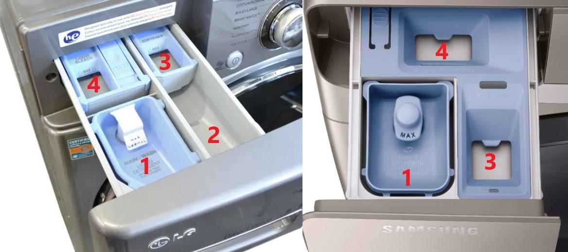 بخش های مختلف جاپودری ماشین لباسشویی